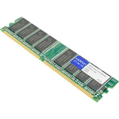 PROVANTAGE: AddOn MEM2900512U1GBAO 512MB DRAM Upgrade F